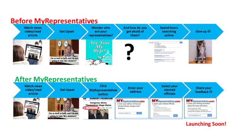 MyRepresentatives Feedback Before & After Slide v2