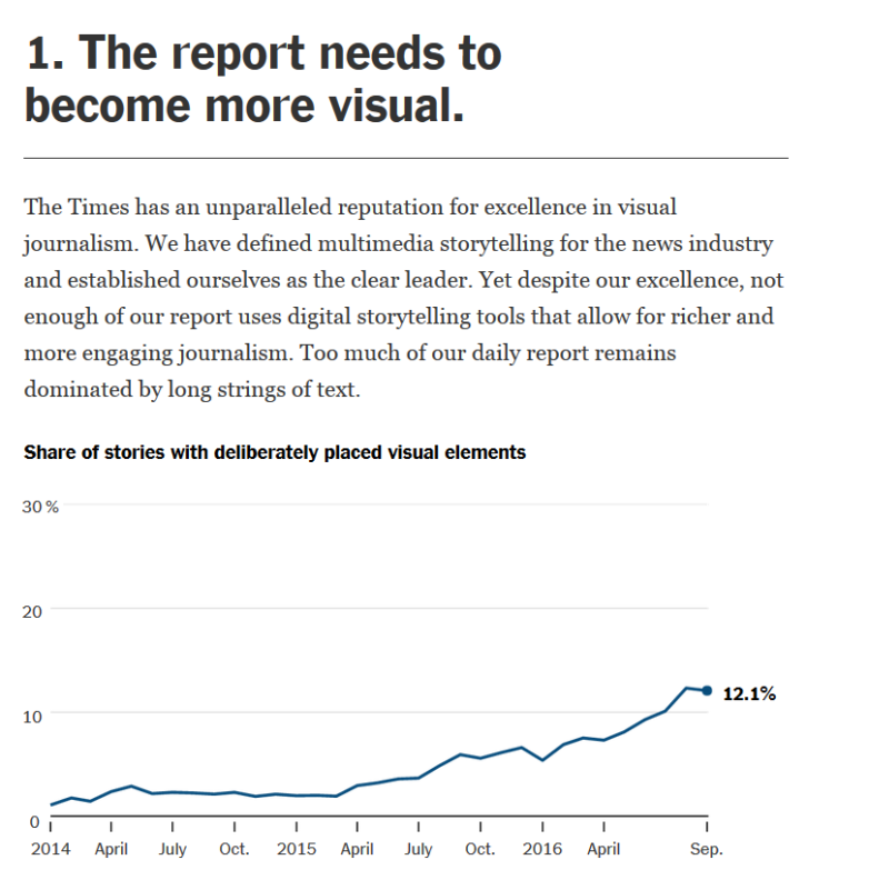 ny-times-become-more-visual